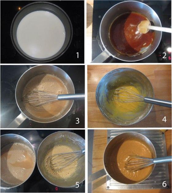 Schéma-recette-2