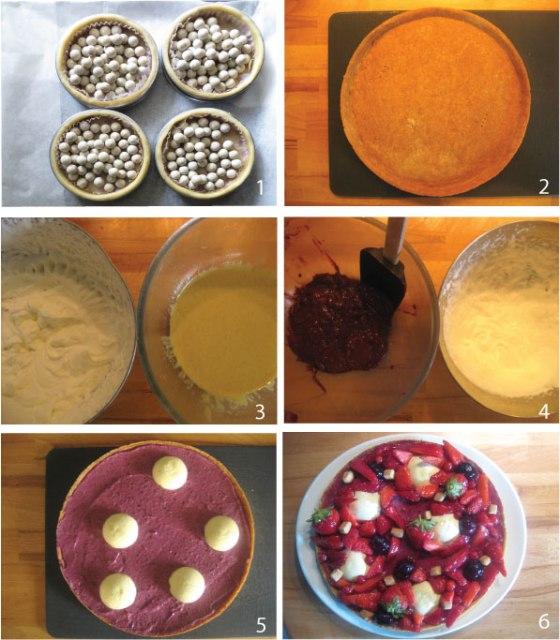 Recette Tarte aux Fruits rouges, crème de cerises et mousse vanille